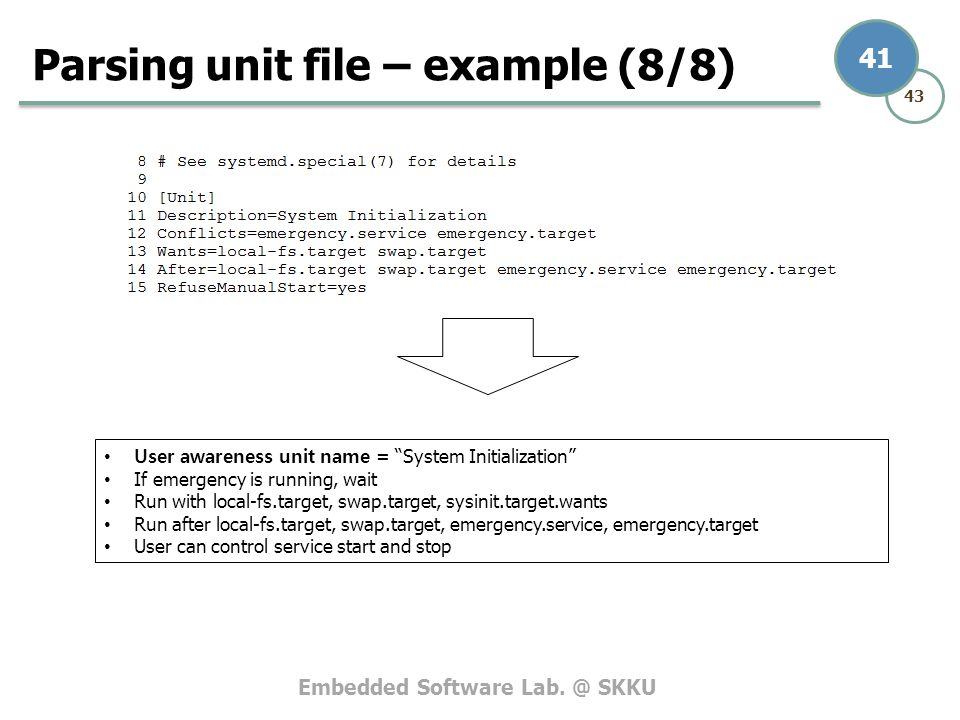 Parsing unit file – example (8/8)