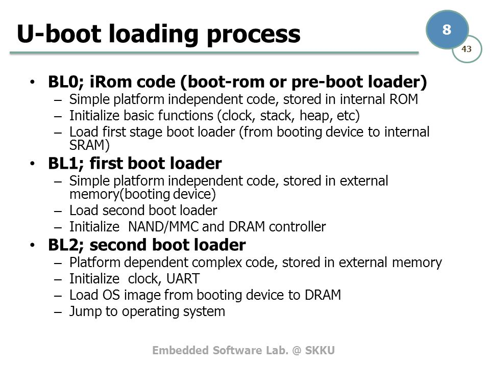 U-boot loading process