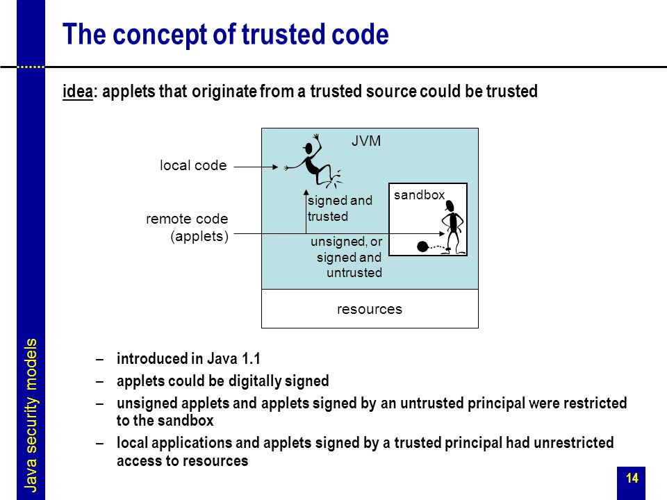 The concept of trusted code
