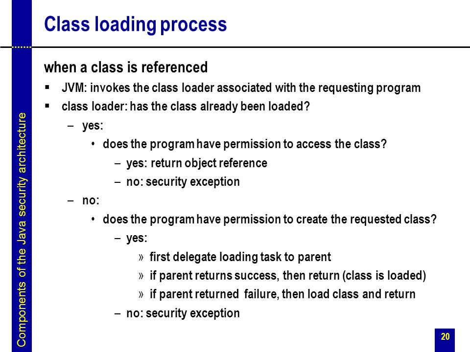 Class loading process when a class is referenced