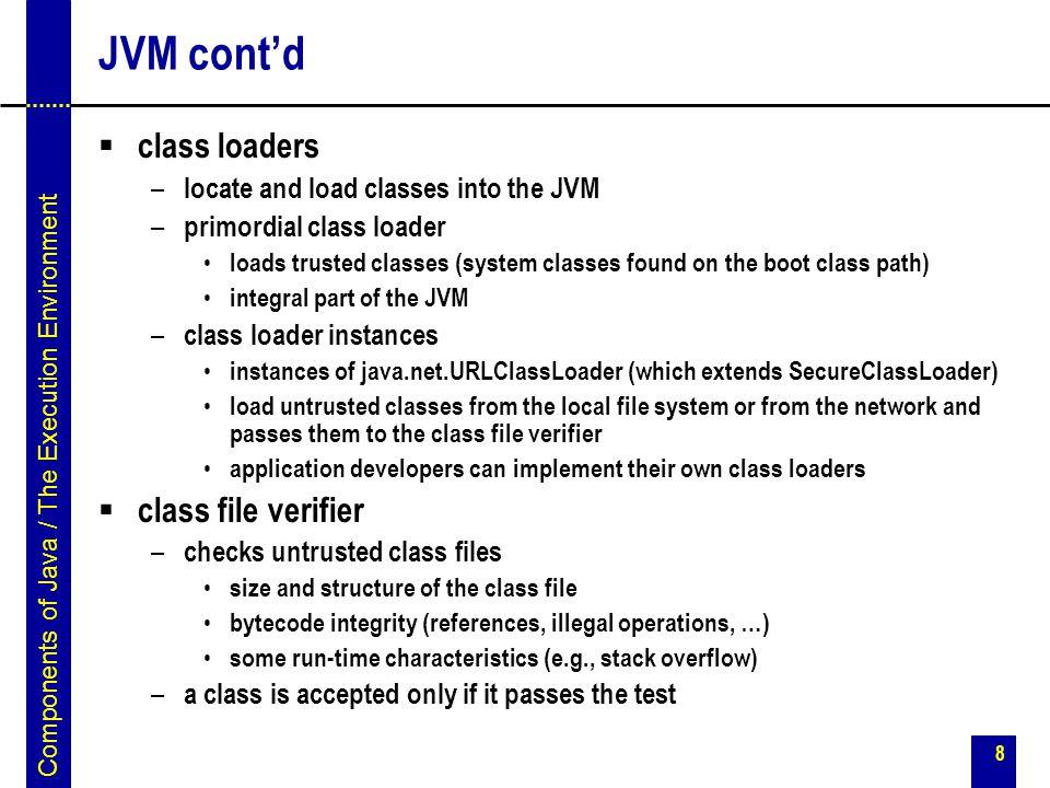 JVM cont'd class loaders class file verifier