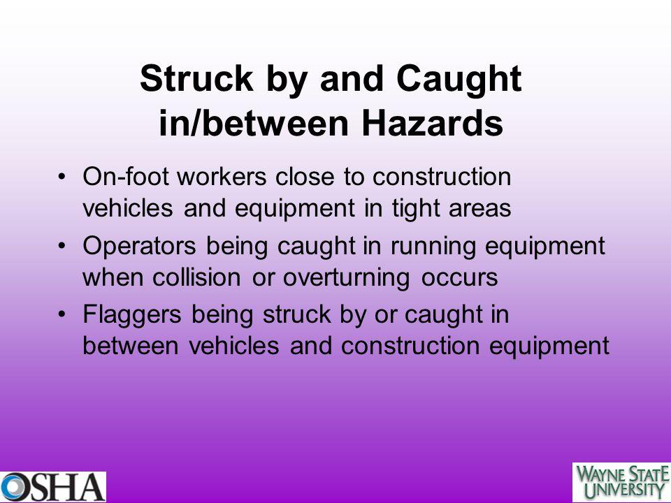 Struck by and Caught in/between Hazards