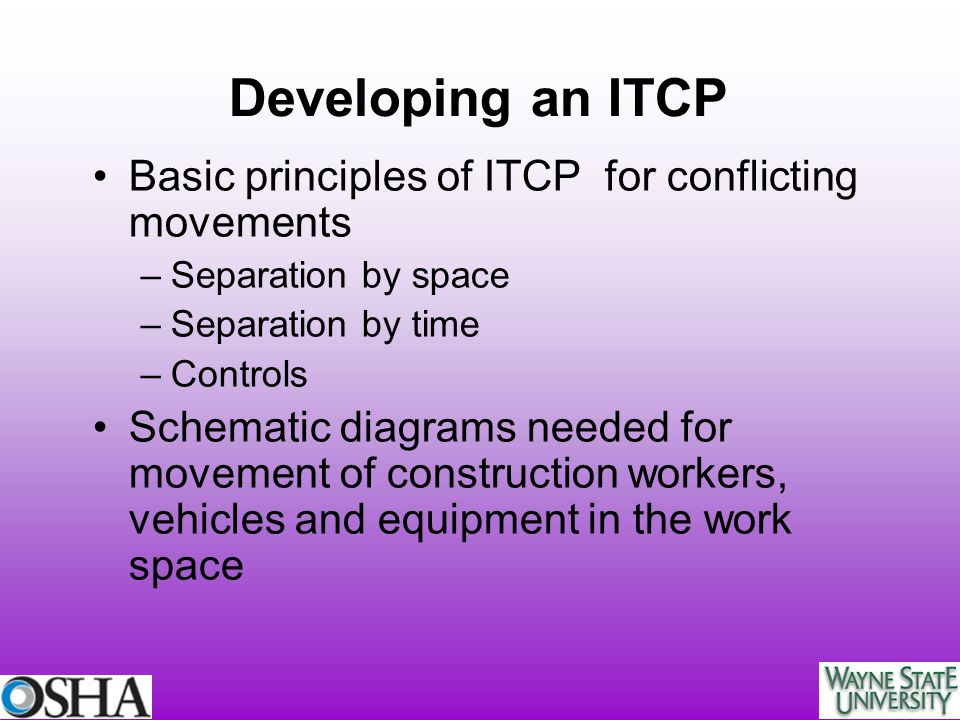 Developing an ITCP Basic principles of ITCP for conflicting movements