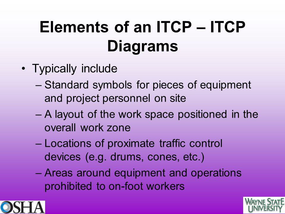 Elements of an ITCP – ITCP Diagrams