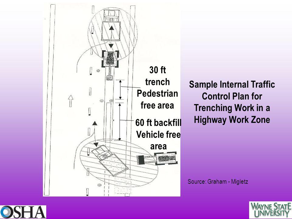 Sample Internal Traffic Control Plan for