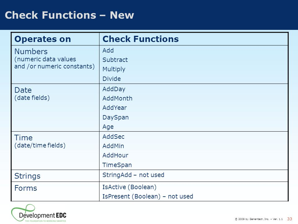 Check Functions – New Operates on Check Functions