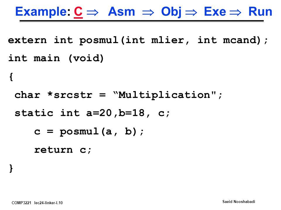Example: C  Asm  Obj  Exe  Run
