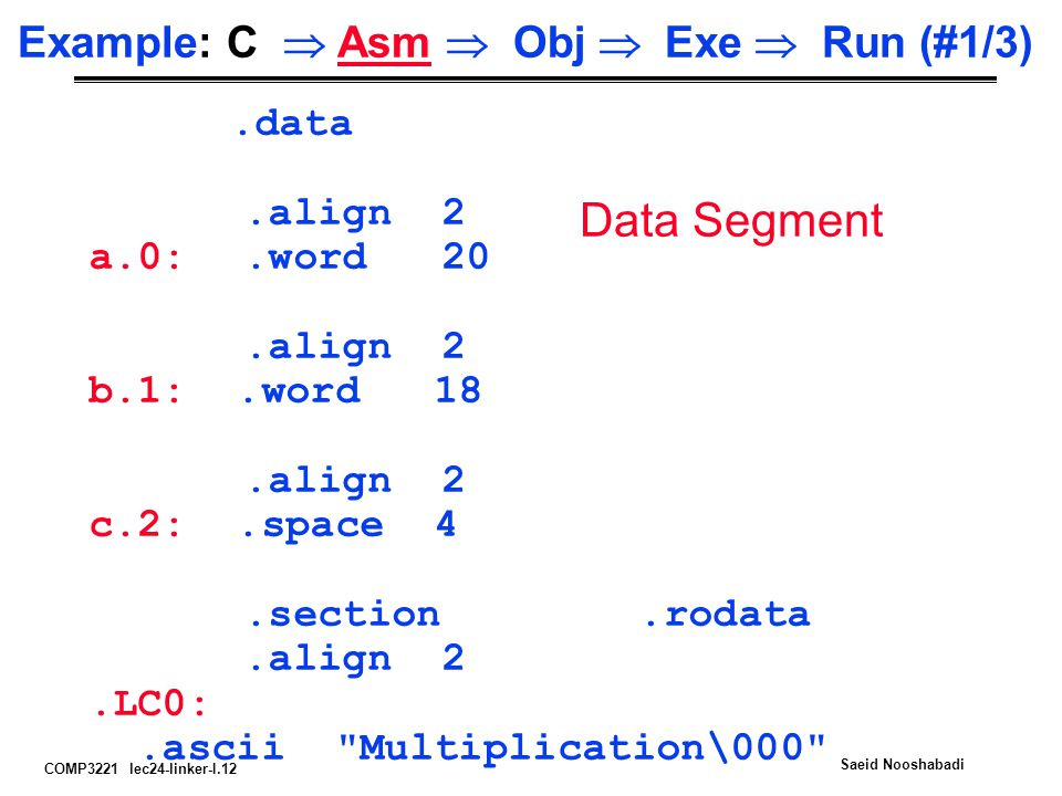 Example: C  Asm  Obj  Exe  Run (#1/3)