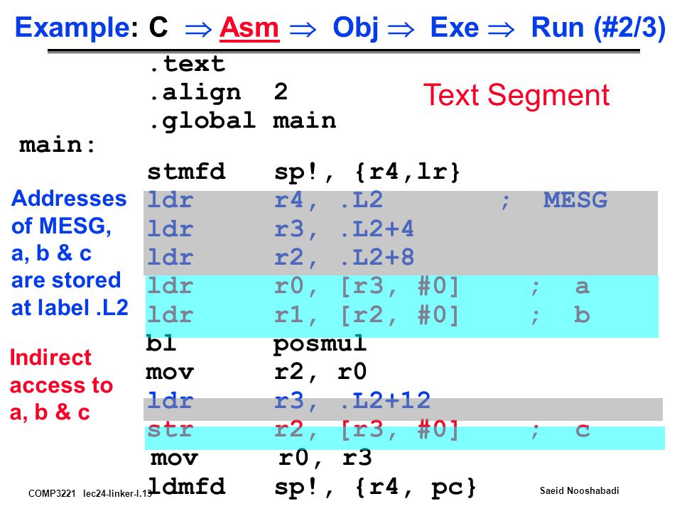 Example: C  Asm  Obj  Exe  Run (#2/3)