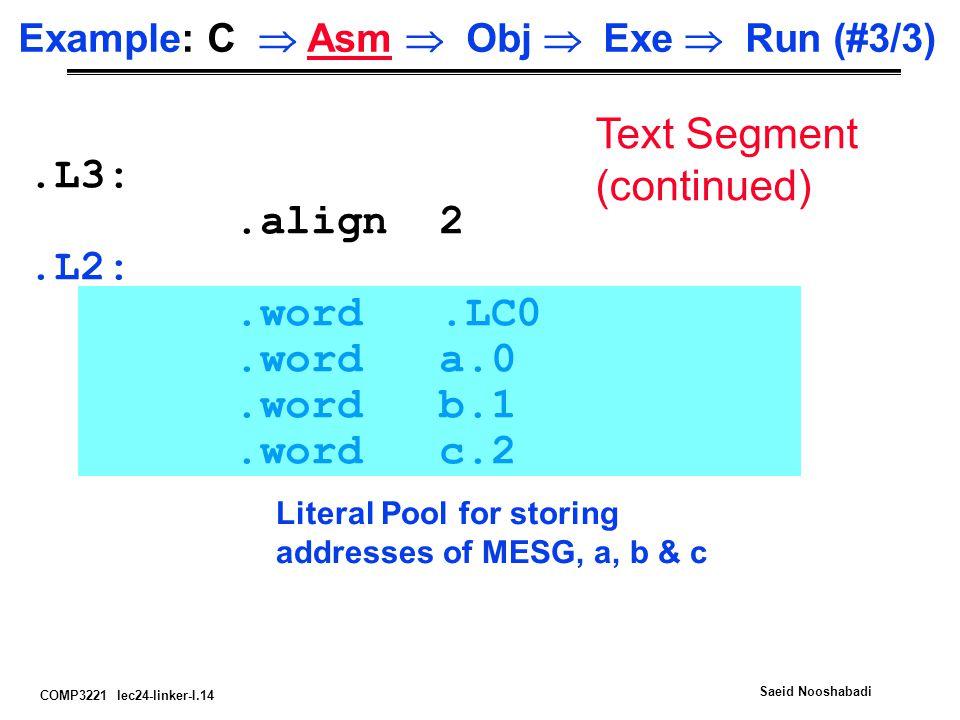 Example: C  Asm  Obj  Exe  Run (#3/3)