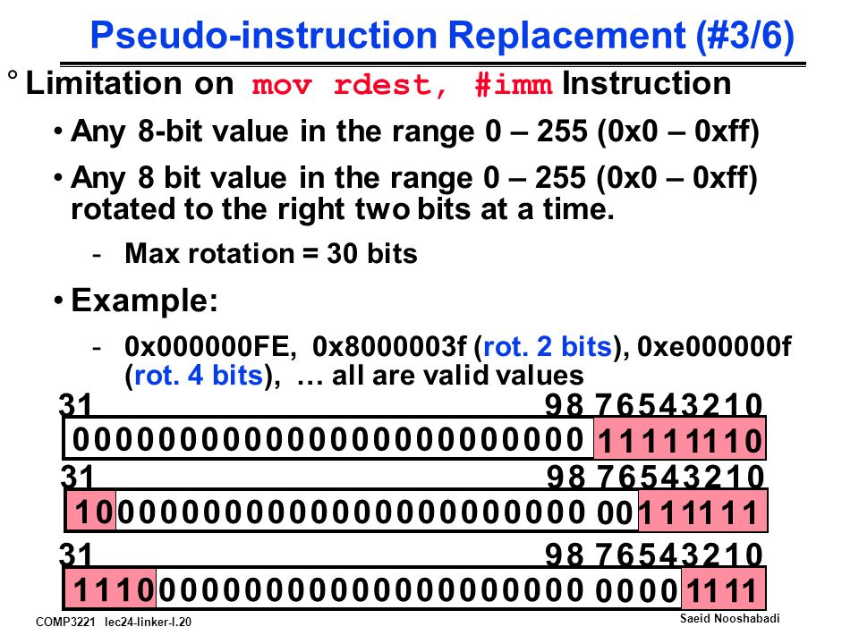 Pseudo-instruction Replacement (#3/6)