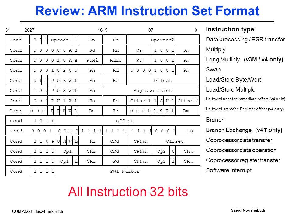Review: ARM Instruction Set Format