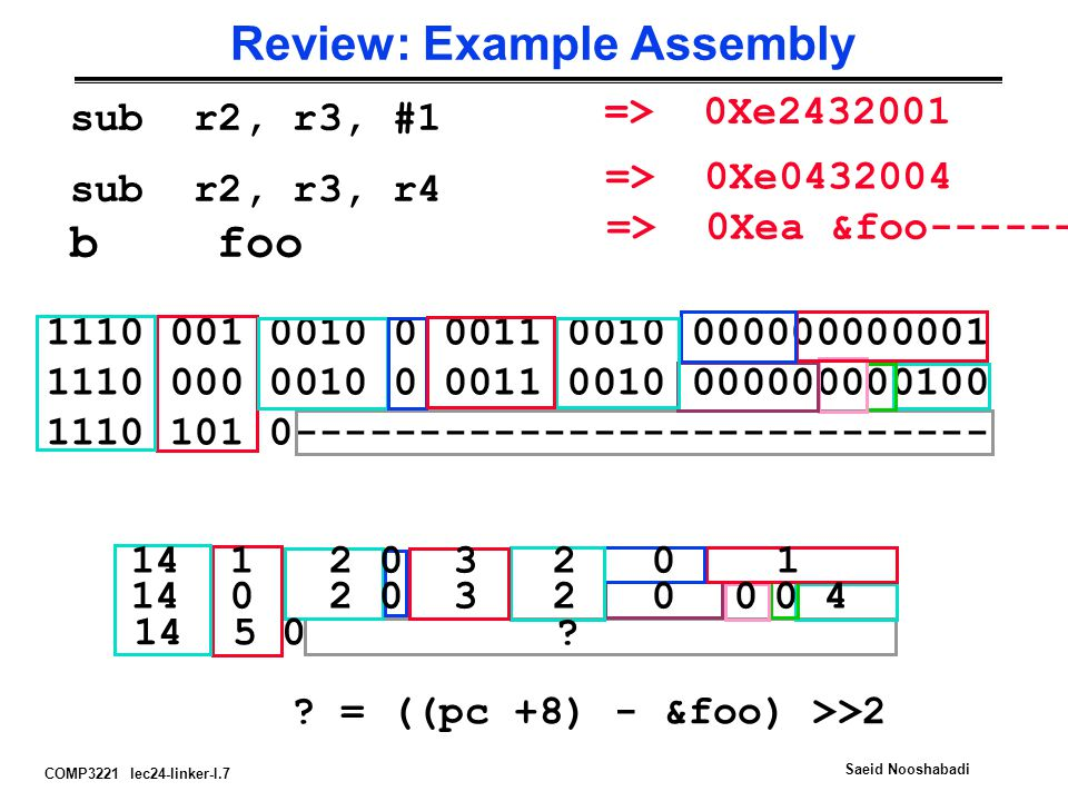 Review: Example Assembly