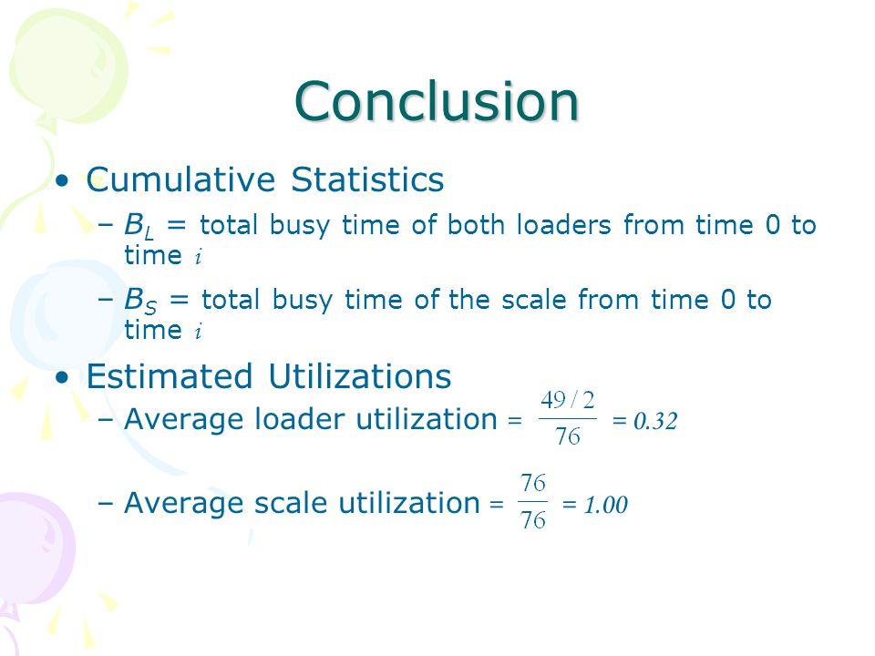 Conclusion Cumulative Statistics Estimated Utilizations