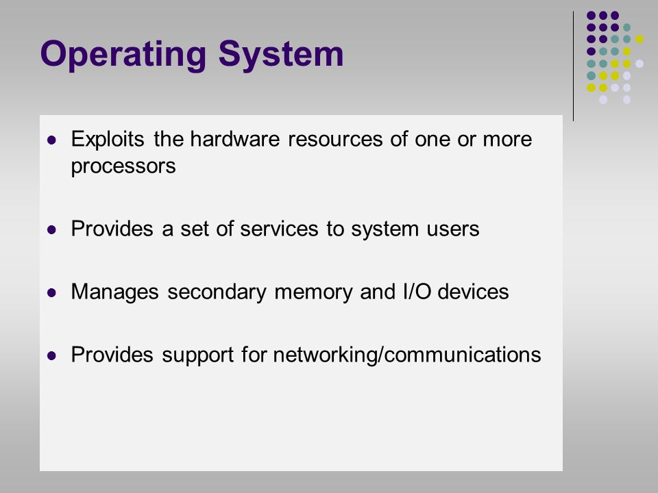 Operating System Exploits the hardware resources of one or more processors. Provides a set of services to system users.