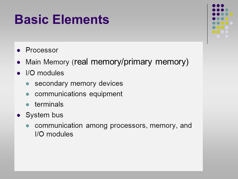 Basic Elements Processor Main Memory (real memory/primary memory)