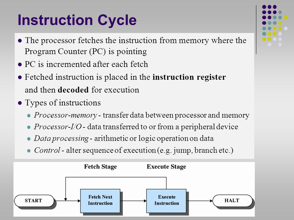 Instruction Cycle The processor fetches the instruction from memory where the Program Counter (PC) is pointing.