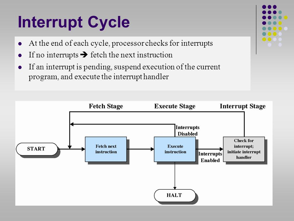 Interrupt Cycle At the end of each cycle, processor checks for interrupts. If no interrupts  fetch the next instruction.