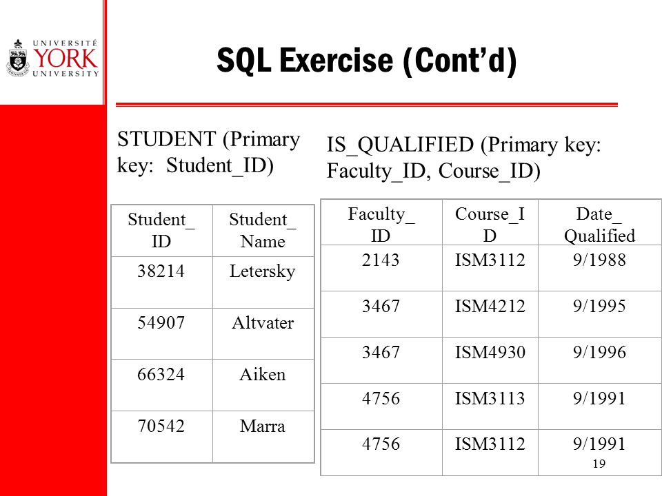SQL Exercise (Cont'd) STUDENT (Primary key: Student_ID)