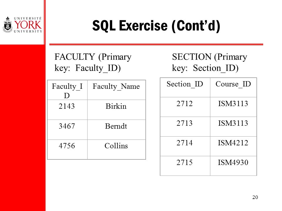 SQL Exercise (Cont'd) FACULTY (Primary key: Faculty_ID)
