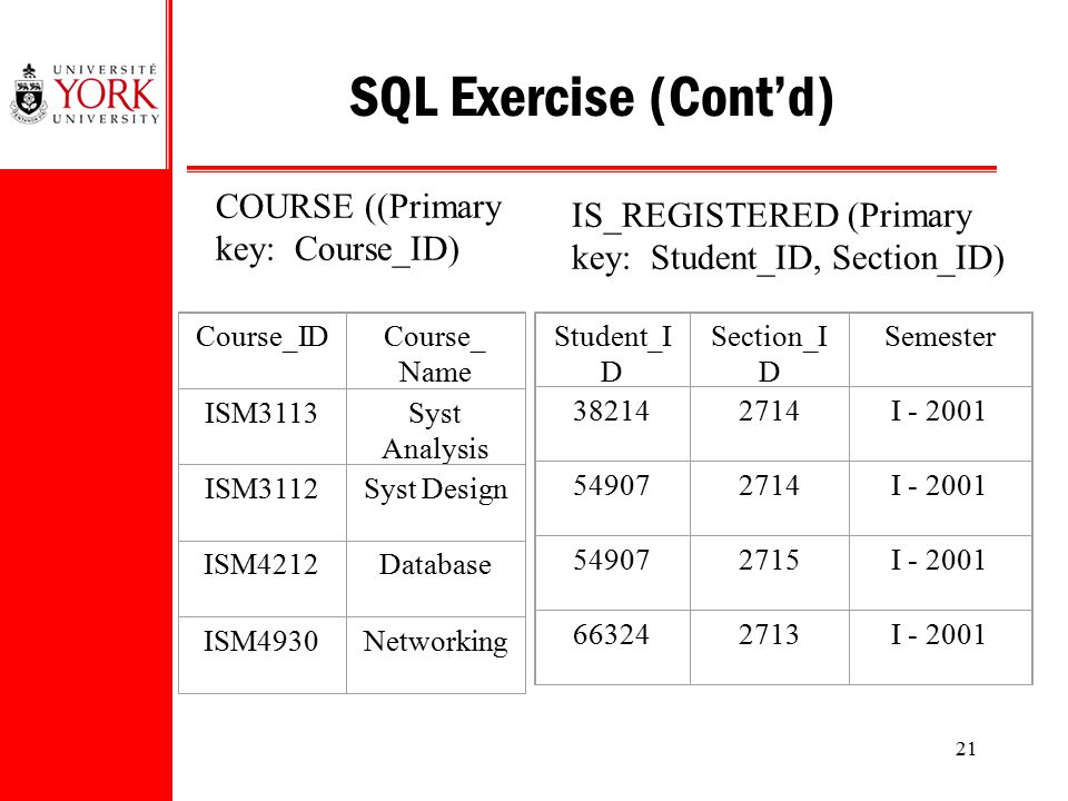 SQL Exercise (Cont'd) COURSE ((Primary key: Course_ID)