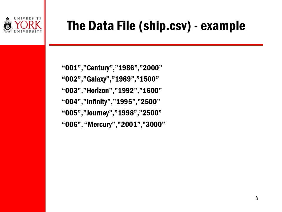 The Data File (ship.csv) - example