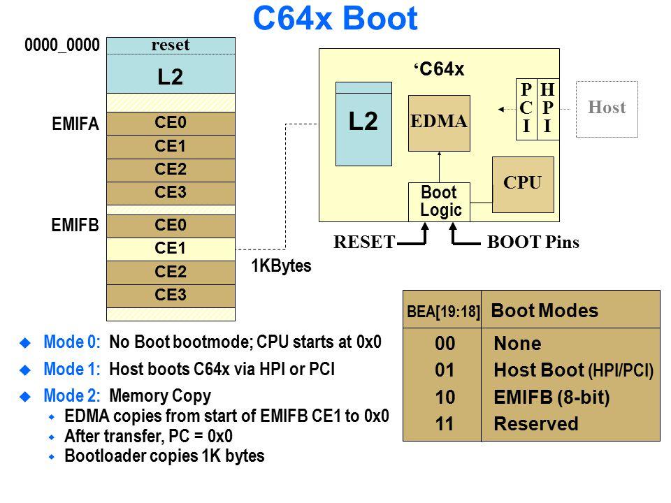 C64x Boot L2 L2 0000_0000 reset 'C64x CPU EDMA BOOT Pins RESET Boot