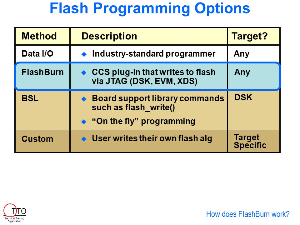 Flash Programming Options