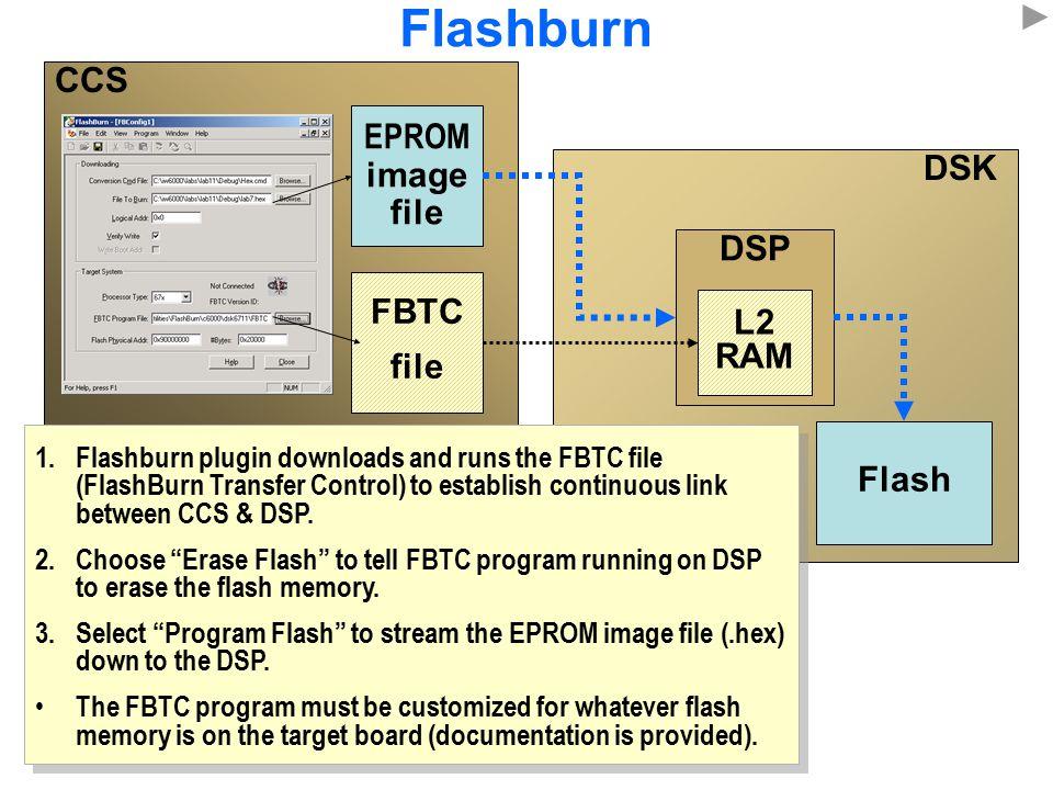 Flashburn CCS EPROM image file DSK DSP FBTC file L2 RAM Flash