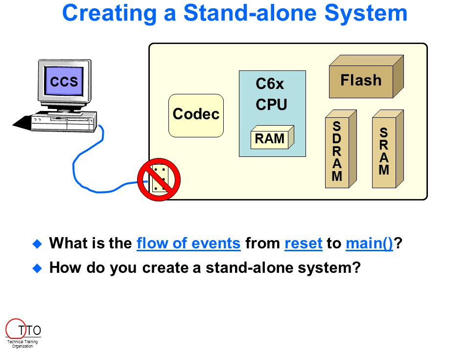 Creating a Stand-alone System