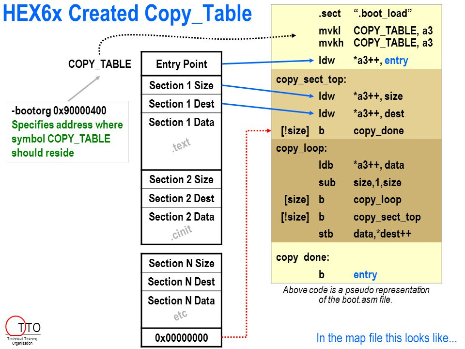 HEX6x Created Copy_Table