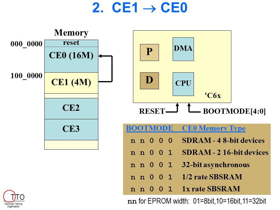 2. CE1  CE0 P D Memory CE0 (16M) CE1 (4M) CE2 CE3 DMA 000_0000 reset
