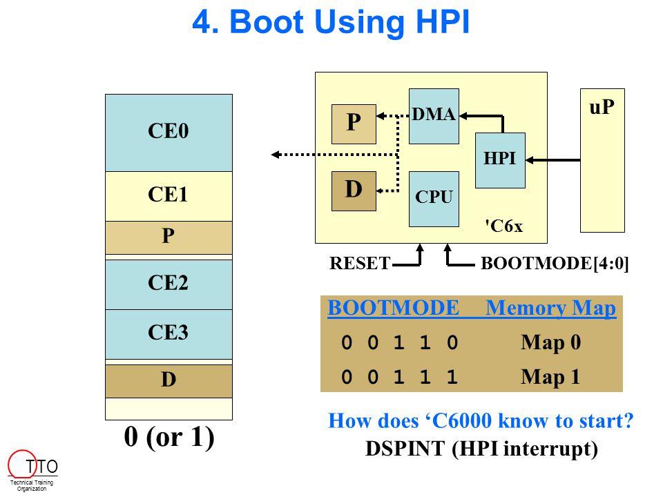 DSPINT (HPI interrupt)