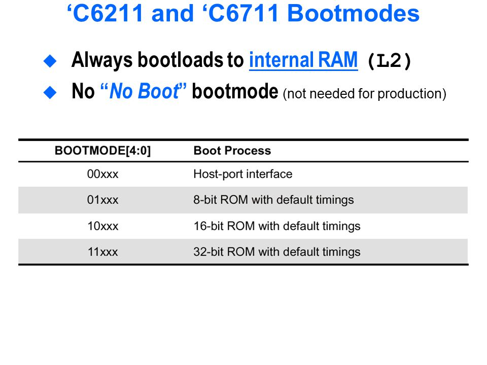 'C6211 and 'C6711 Bootmodes Always bootloads to internal RAM (L2)