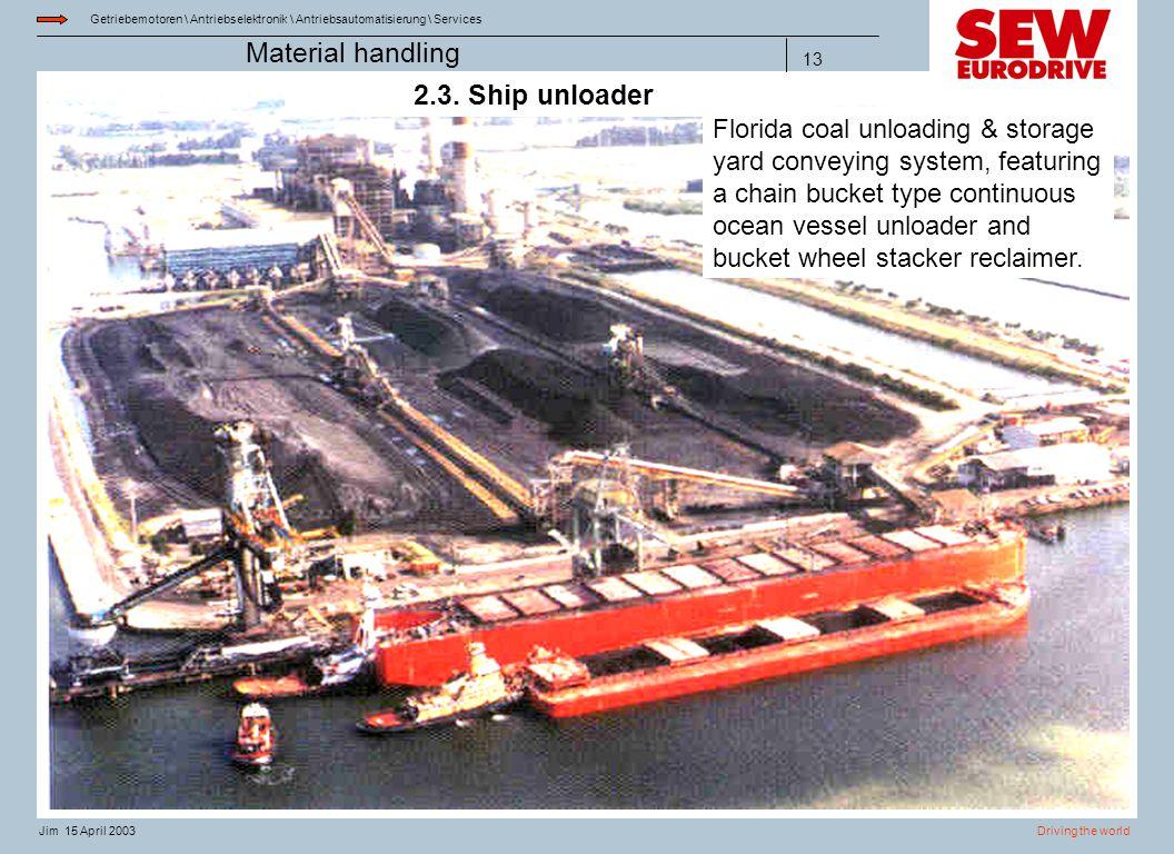 Material handling 14.04.2017. 2.3. Ship unloader.