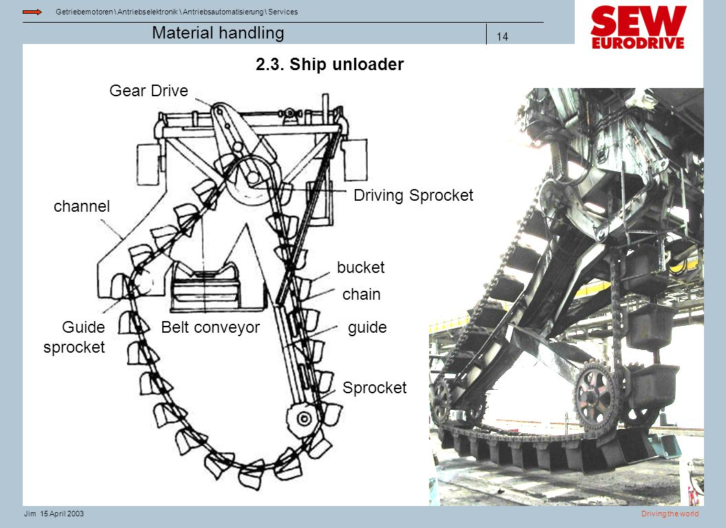 2.3. Ship unloader Gear Drive Driving Sprocket channel bucket chain