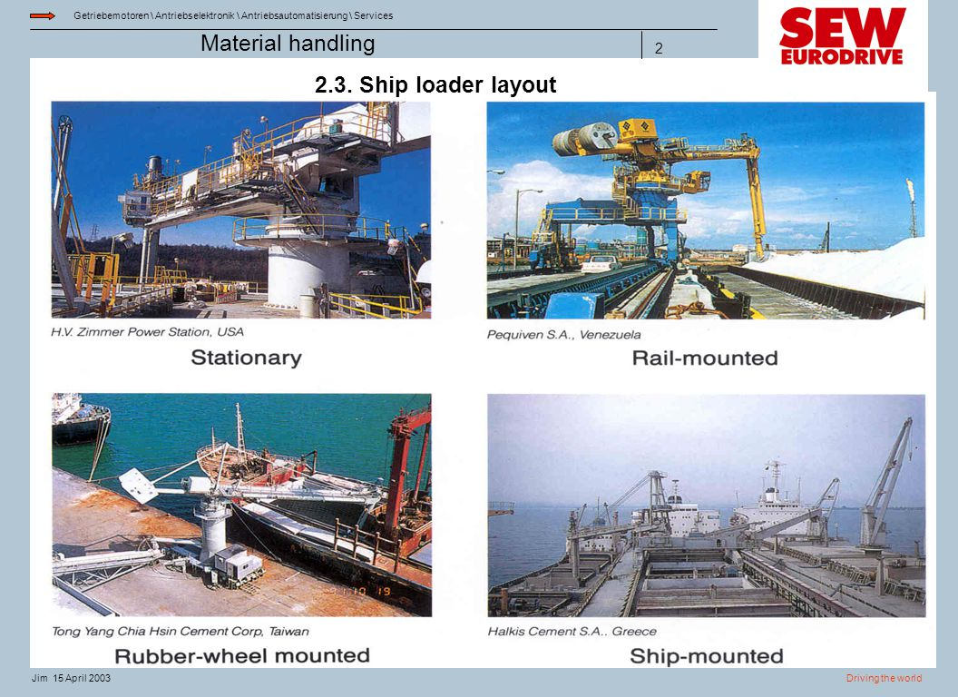 Material handling 14.04.2017 2.3. Ship loader layout