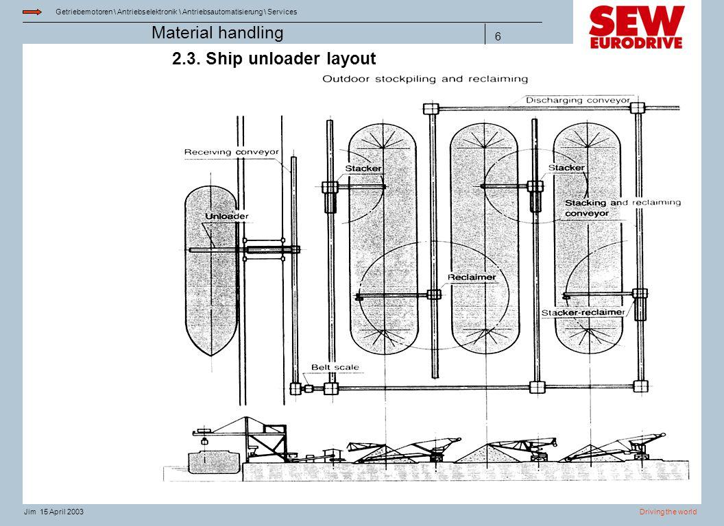 Material handling 14.04.2017 2.3. Ship unloader layout