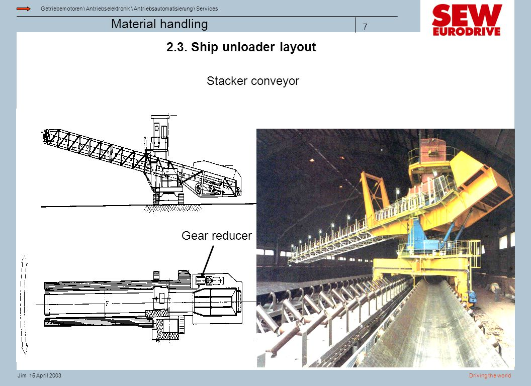 2.3. Ship unloader layout Stacker conveyor Gear reducer
