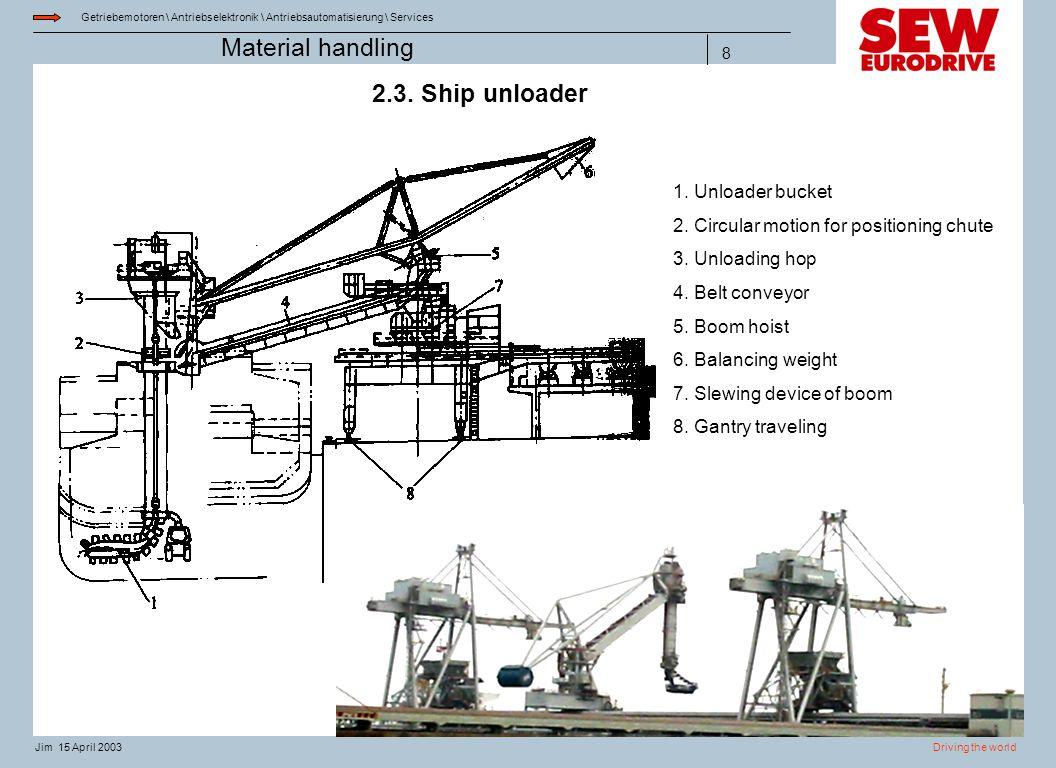 2.3. Ship unloader 1. Unloader bucket