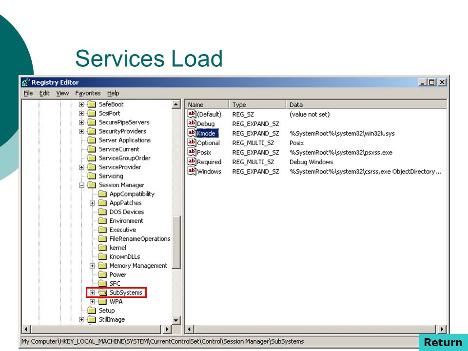 Services Load Return