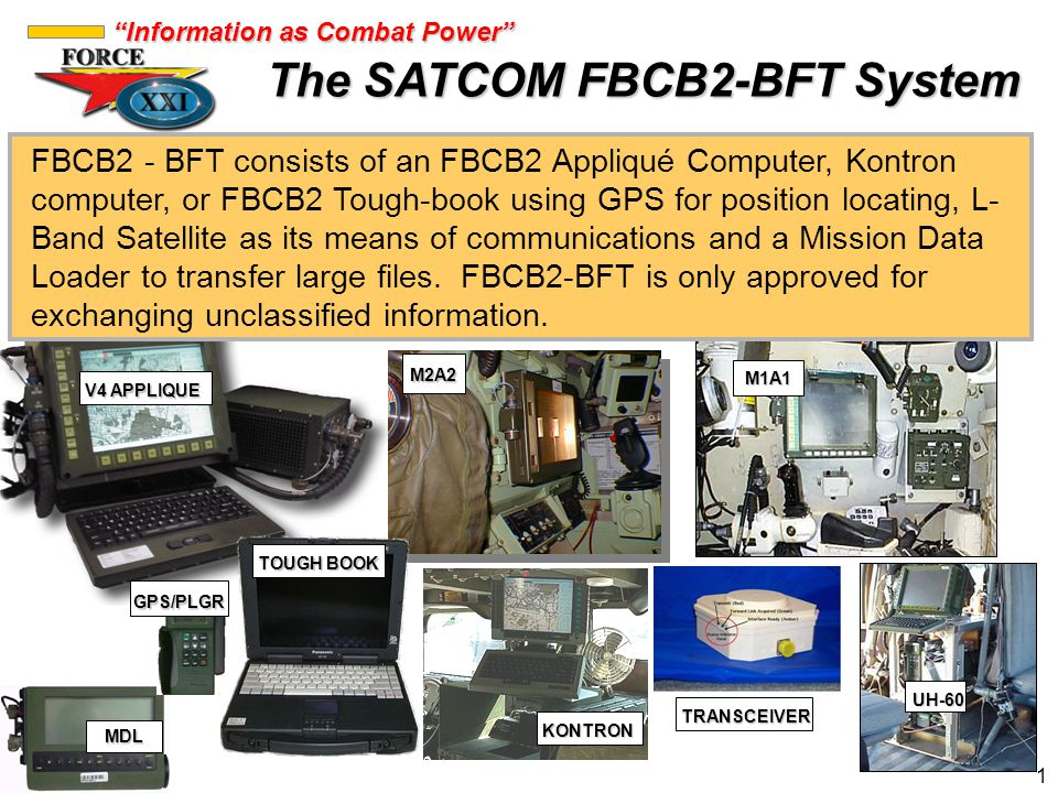The SATCOM FBCB2-BFT System