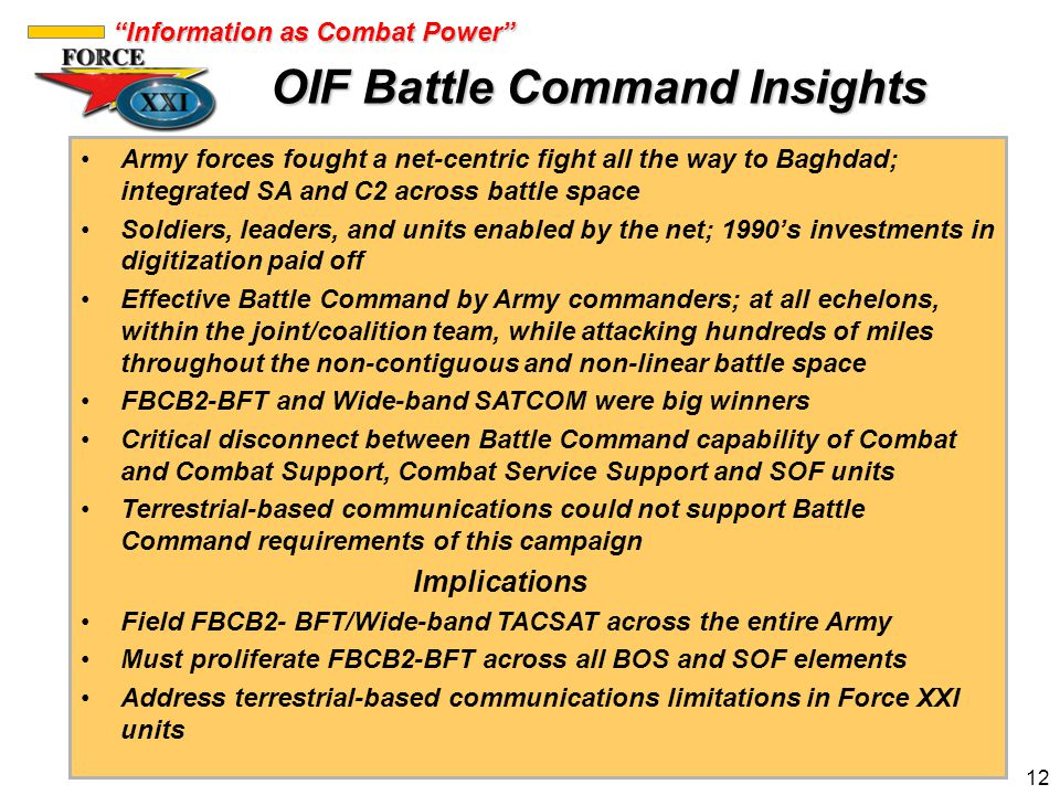 OIF Battle Command Insights