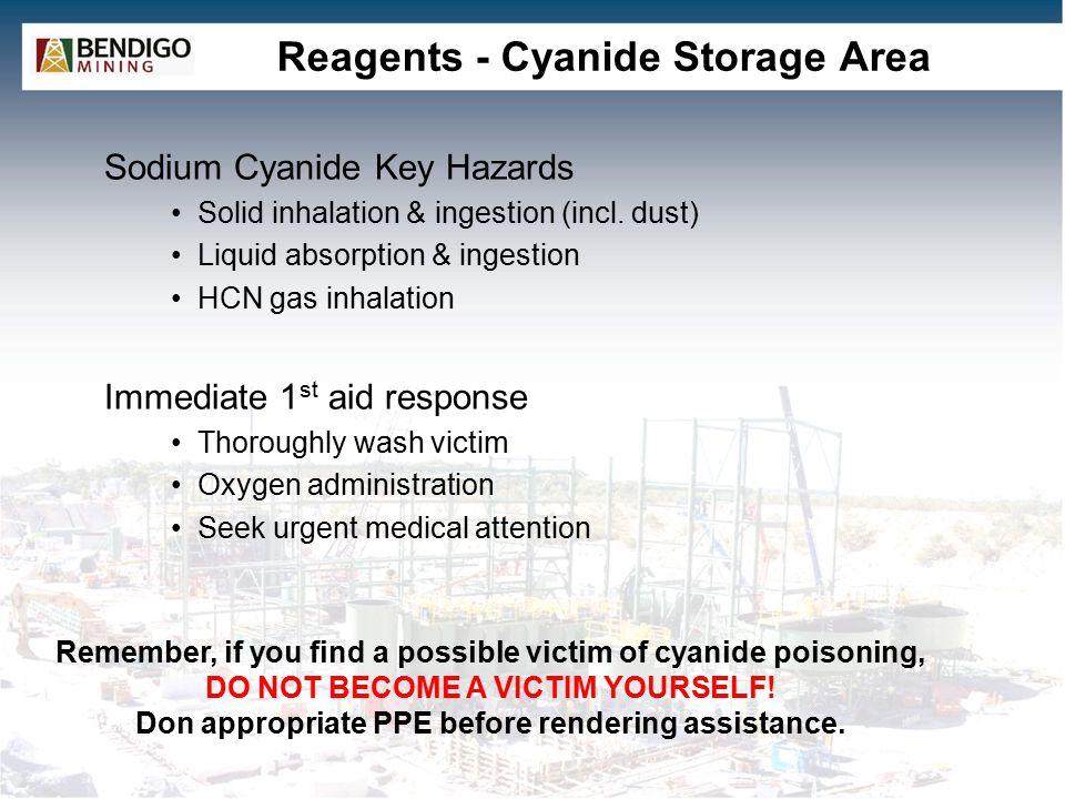 Reagents - Cyanide Storage Area