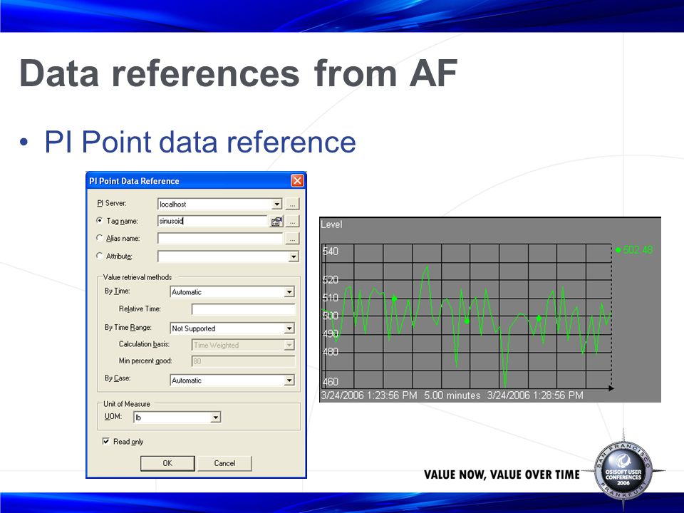 Data references from AF