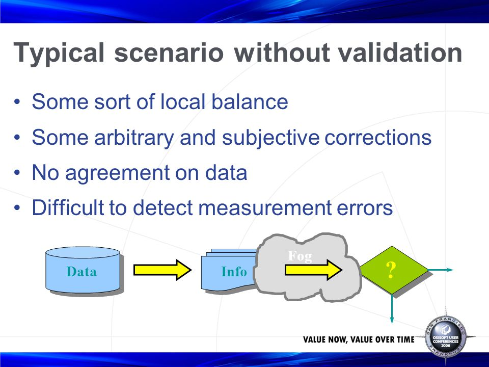 Typical scenario without validation