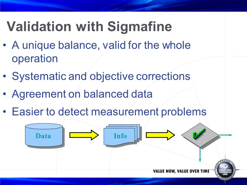 Validation with Sigmafine