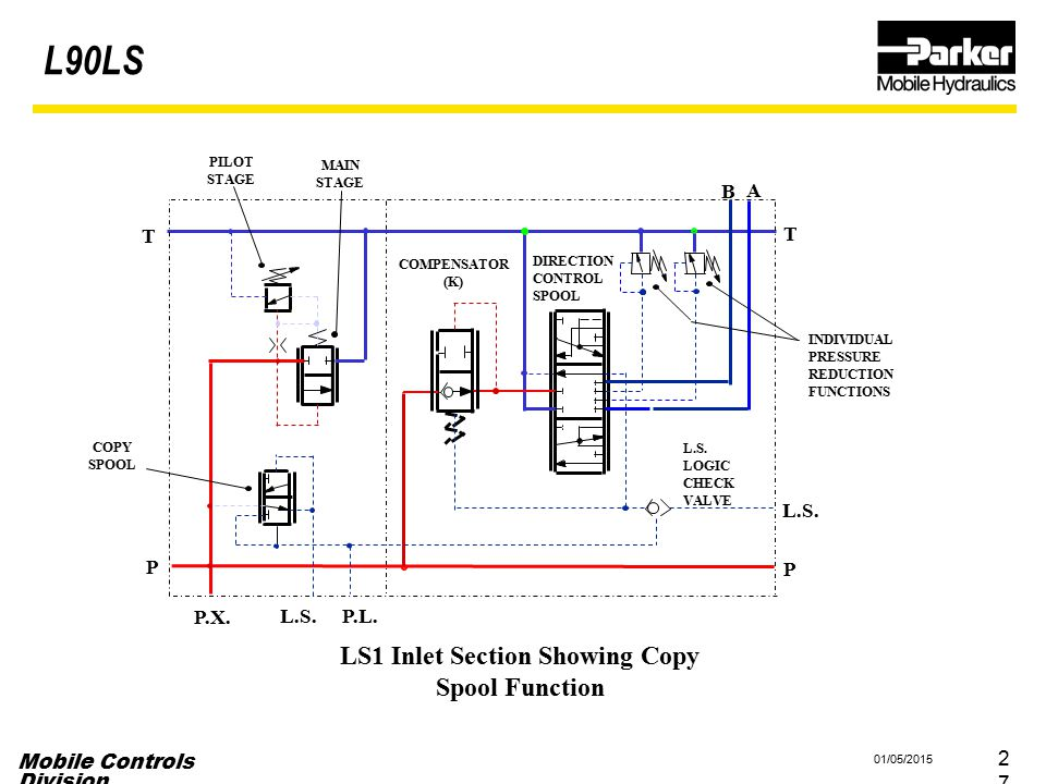 LS1 Inlet Section Showing Copy