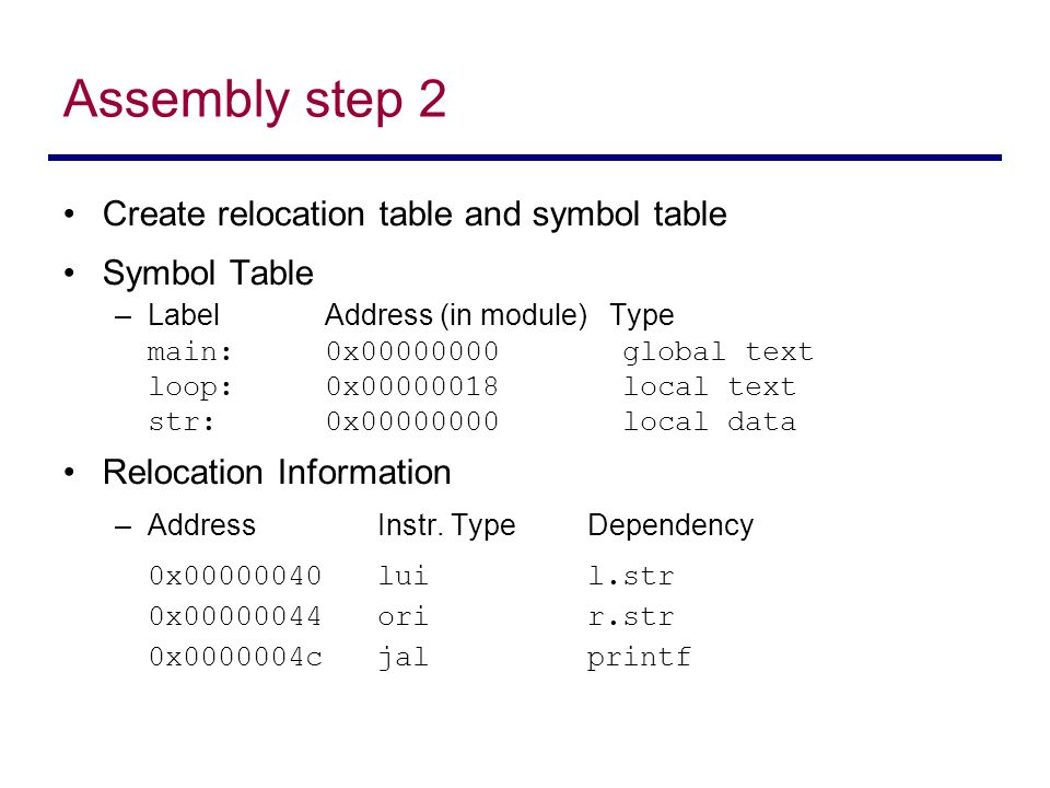 Assembly step 2 Create relocation table and symbol table Symbol Table