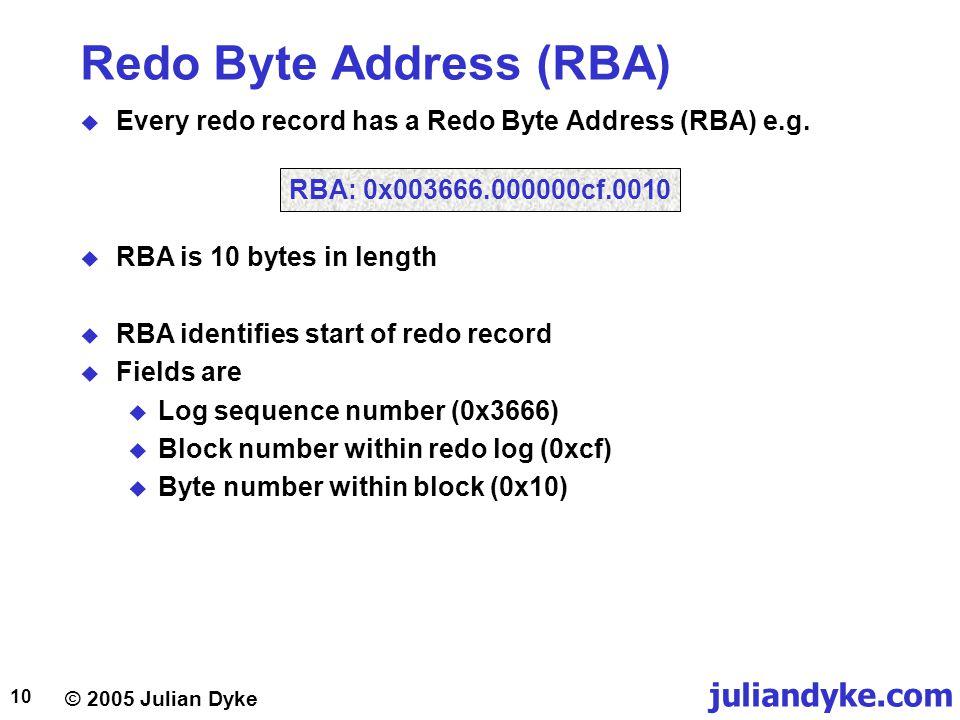 Redo Byte Address (RBA)